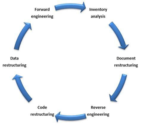 Sample Resume For Software Engineer - careerridecom